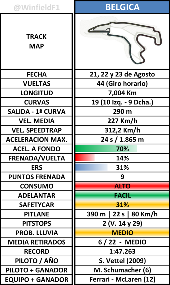 TrackMapBelgica