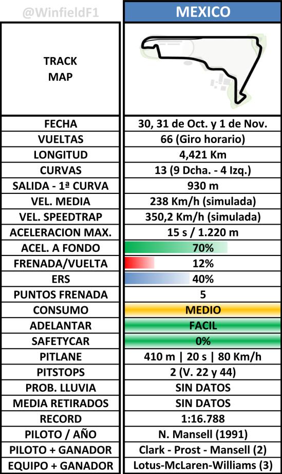 TrackmapMexico