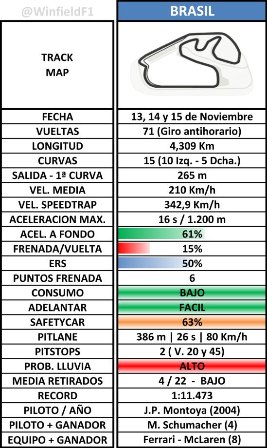 Trackmap brasil