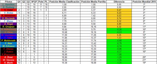 Resultados Clasificación 2015