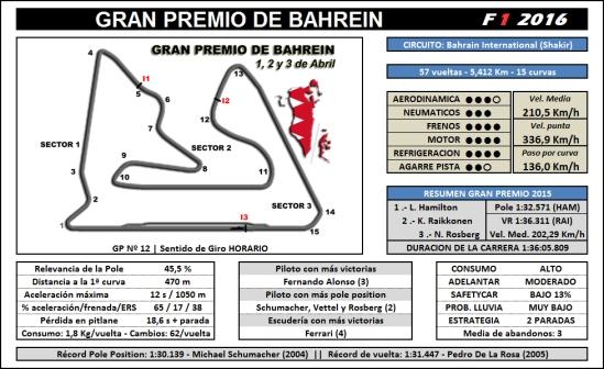 02 - BAHREIN