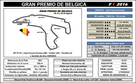 13 - BELGICA
