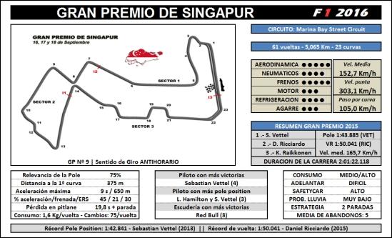 15-singapur