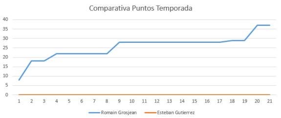 gro-gut-tmp