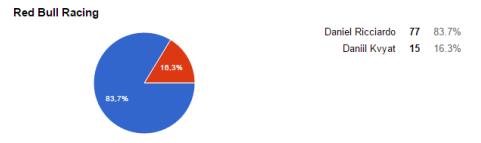 resultados-red-bull